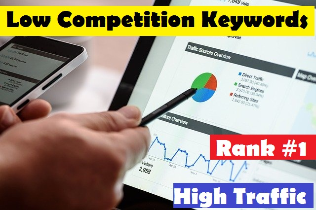 Raksha Bandhan Low Competition Keywords List